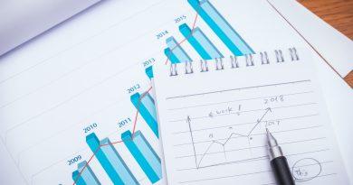 O que considerar na hora de avaliar o desempenho dos corretores?