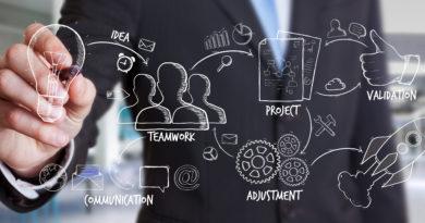 4 Formas de criar conteúdo que geram contatos no mercado imobiliário
